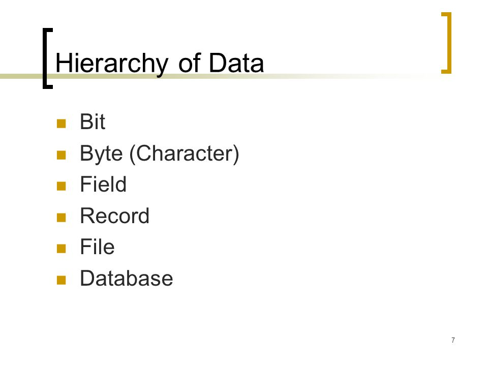 7 Hierarchy of Data Bit Byte (Character) Field Record File Database