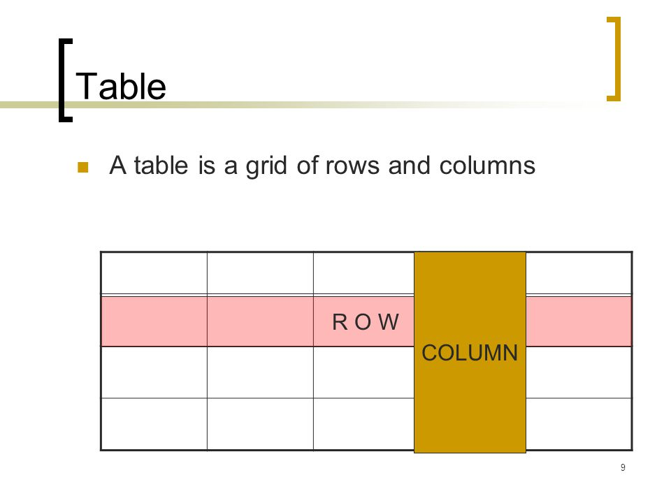 9 Table A table is a grid of rows and columns R O W COLUMN