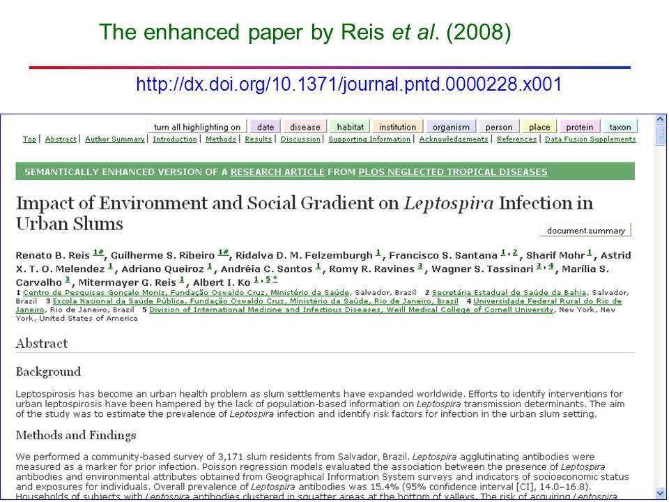 The enhanced paper by Reis et al. (2008) http://dx.doi.org/10.1371/journal.pntd.0000228.x001