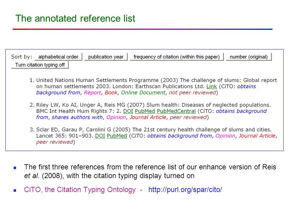 The annotated reference list The first three references from the reference list of our enhance version of Reis et al.