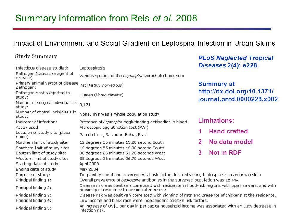 Summary information from Reis et al.