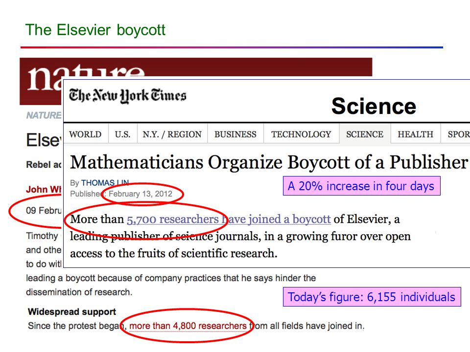The Elsevier boycott A 20% increase in four days Today's figure: 6,155 individuals