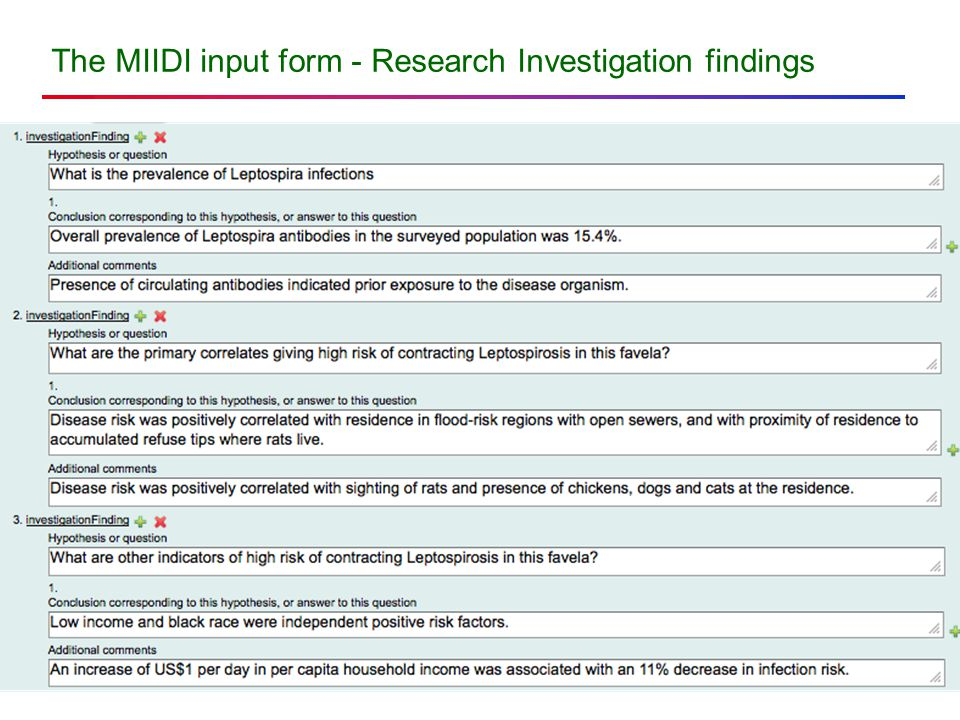 The MIIDI input form - Research Investigation findings