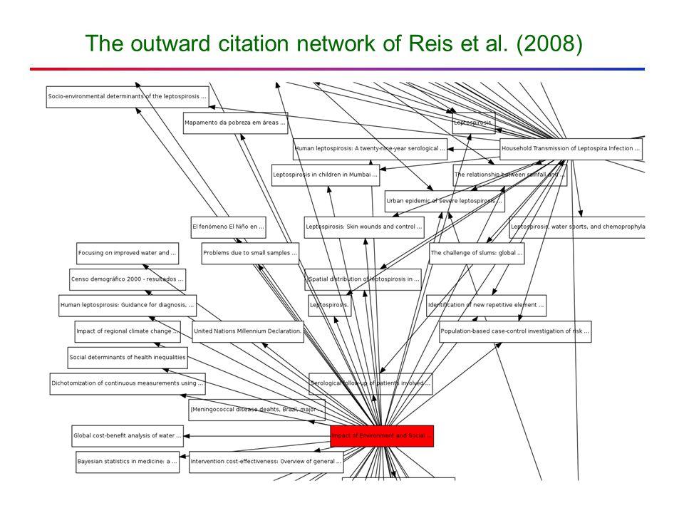 The outward citation network of Reis et al. (2008)