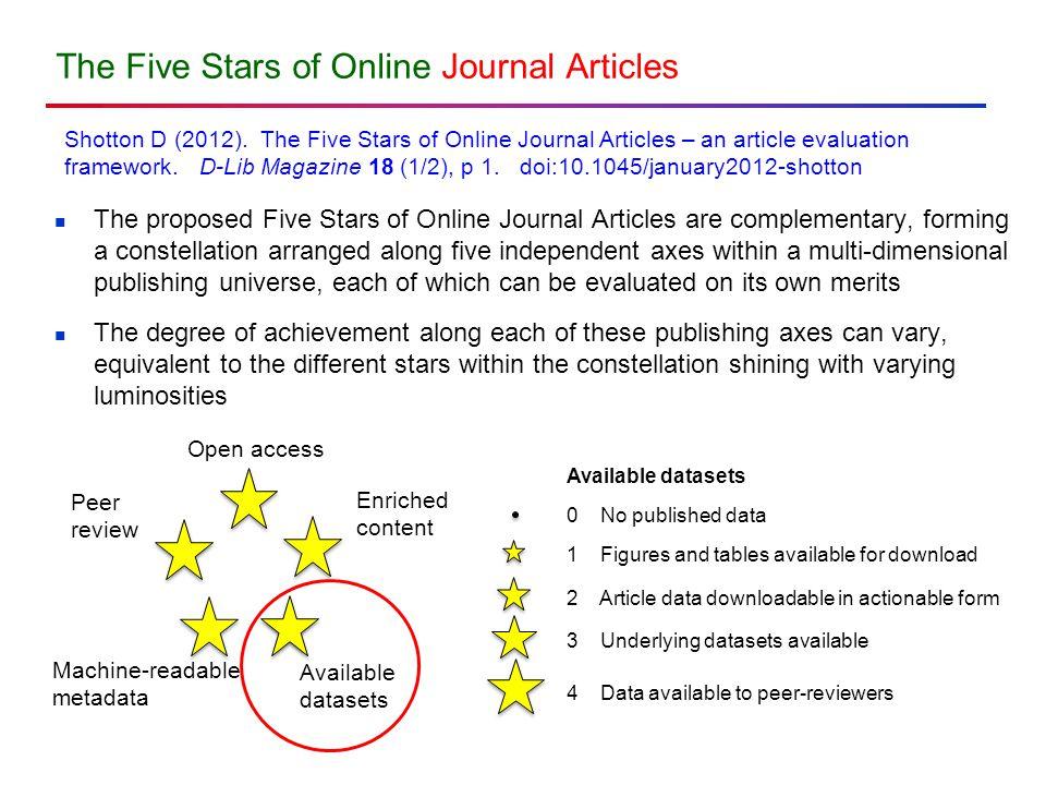 The Five Stars of Online Journal Articles Shotton D (2012).