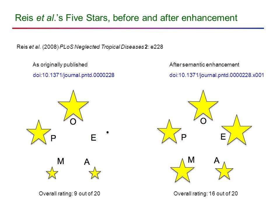 Reis et al.'s Five Stars, before and after enhancement Reis et al.