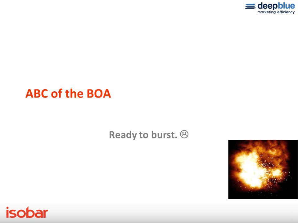 ABC of the BOA A black box.