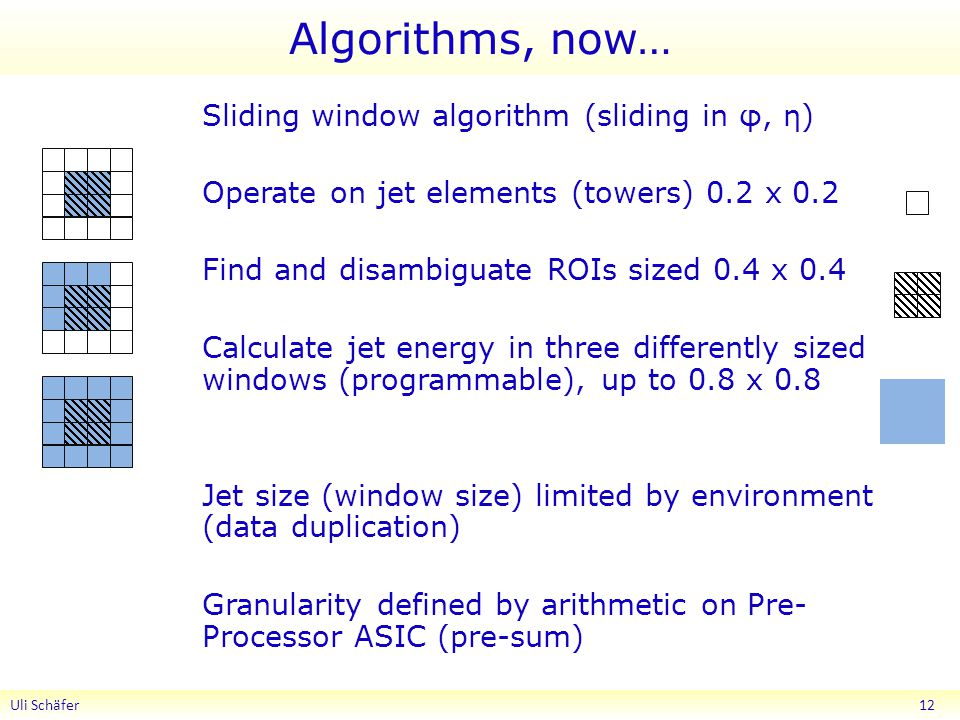 Algorithms, now… Sliding window algorithm (sliding in φ, η) Operate on jet elements (towers) 0.2 x 0.2 Find and disambiguate ROIs sized 0.4 x 0.4 Calc