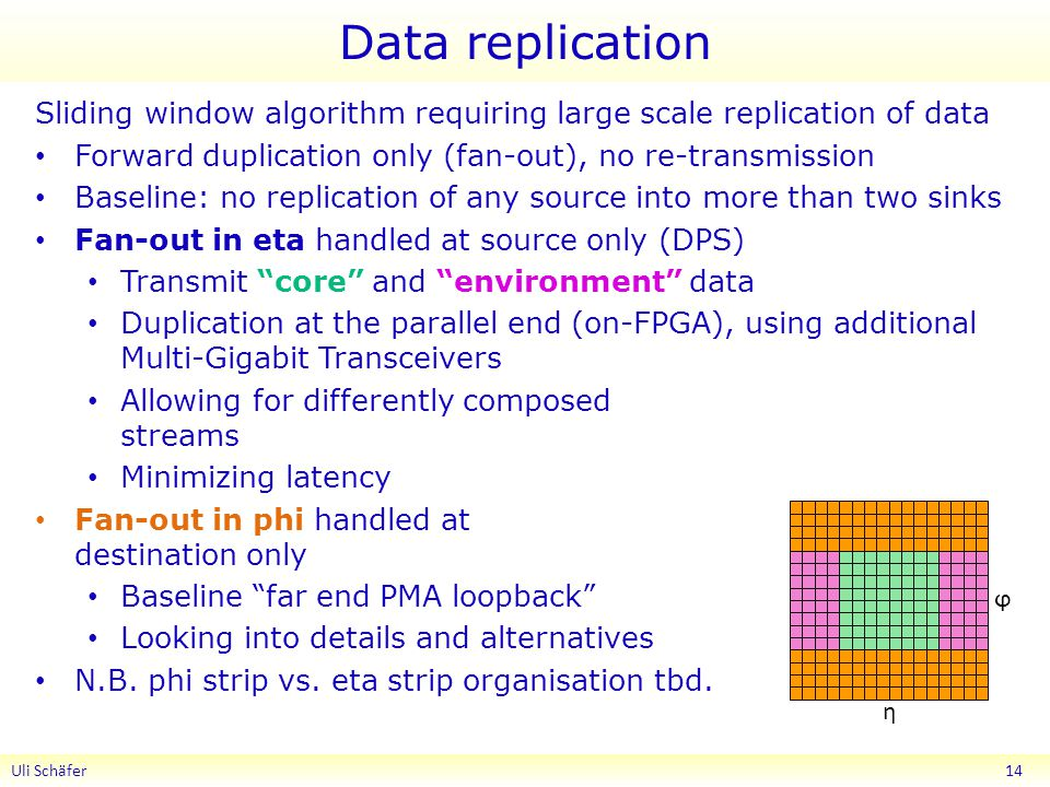 Data replication Sliding window algorithm requiring large scale replication of data Forward duplication only (fan-out), no re-transmission Baseline: n