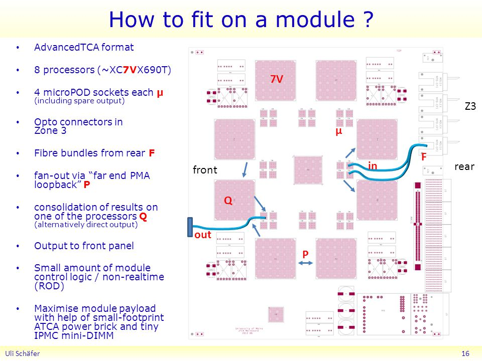 How to fit on a module .