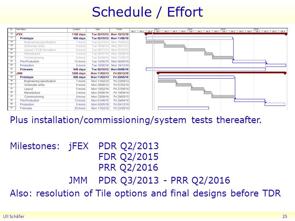 Schedule / Effort Plus installation/commissioning/system tests thereafter. Milestones:jFEXPDR Q2/2013 FDR Q2/2015 PRR Q2/2016 JMMPDR Q3/2013 - PRR Q2/