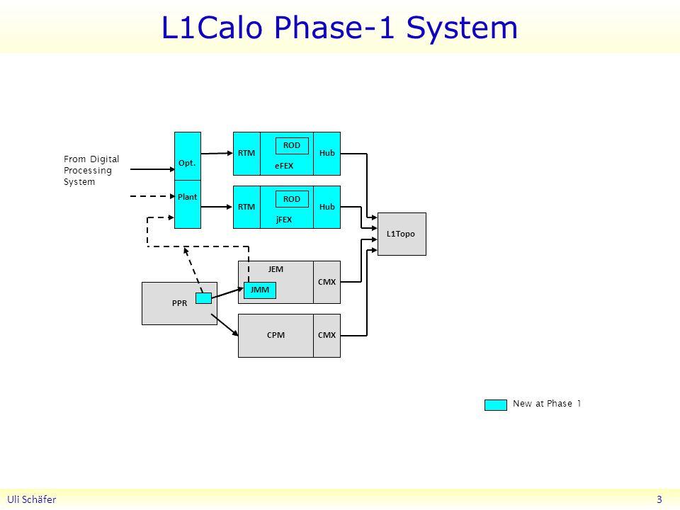 L1Calo Phase-1 System Uli Schäfer 3 CPM JEM CMX Hub L1Topo ROD JMM PPR From Digital Processing System CPM JEM CMX Hub L1Topo ROD JMM PPR jFEX CPM JEM CMX Hub eFEX Hub Opt.