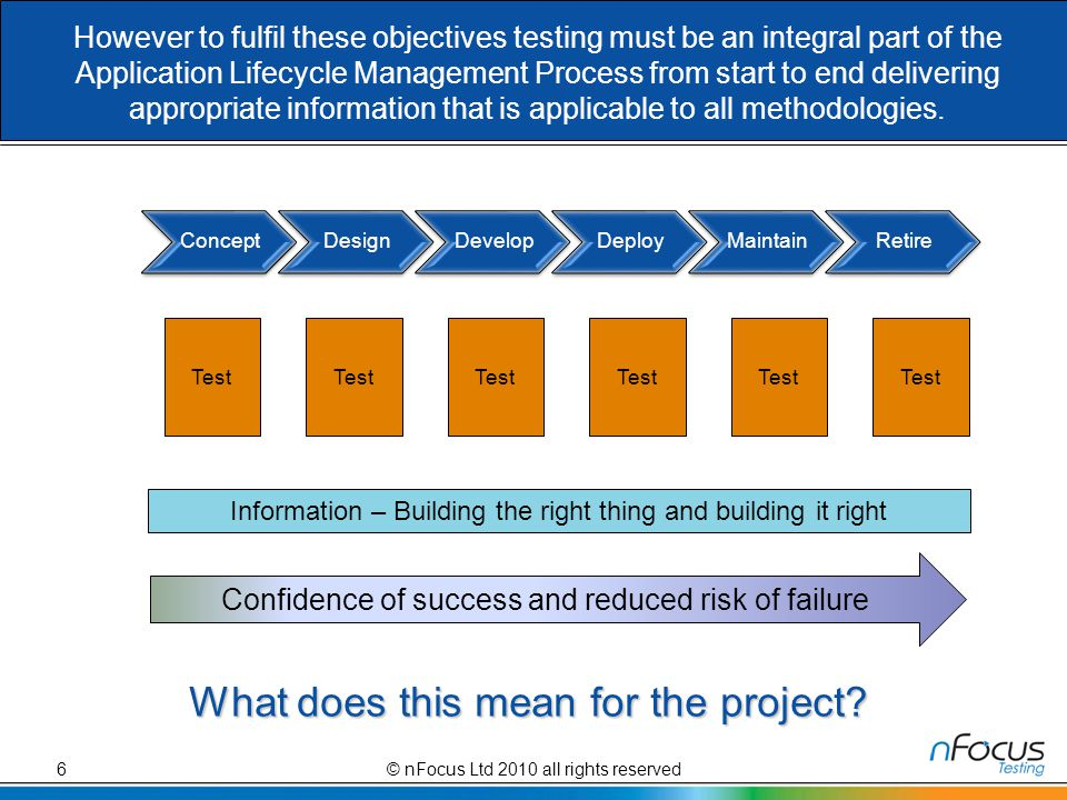 However to fulfil these objectives testing must be an integral part of the Application Lifecycle Management Process from start to end delivering appropriate information that is applicable to all methodologies.
