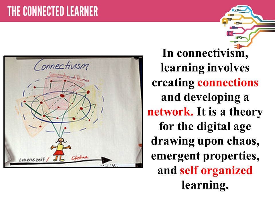In connectivism, learning involves creating connections and developing a network.