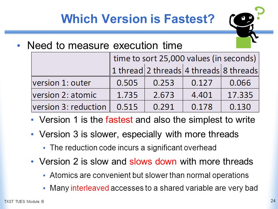 TXST TUES Module: B Which Version is Fastest.