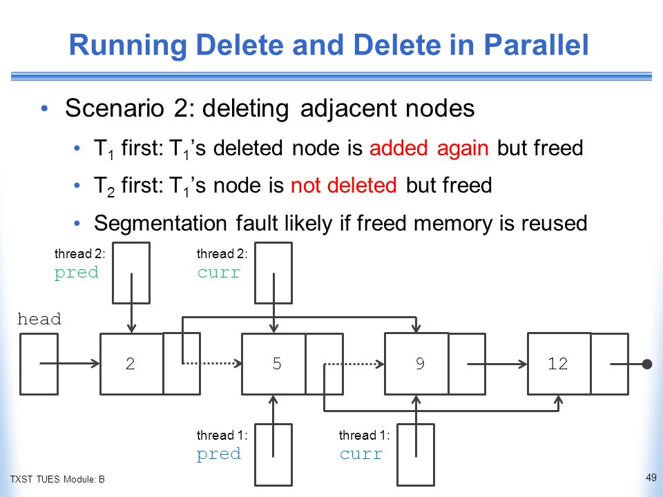 TXST TUES Module: B Running Delete and Delete in Parallel Scenario 2: deleting adjacent nodes T 1 first: T 1 's deleted node is added again but freed T 2 first: T 1 's node is not deleted but freed Segmentation fault likely if freed memory is reused 49 head thread 2: pred thread 2: curr thread 1: pred thread 1: curr 25912