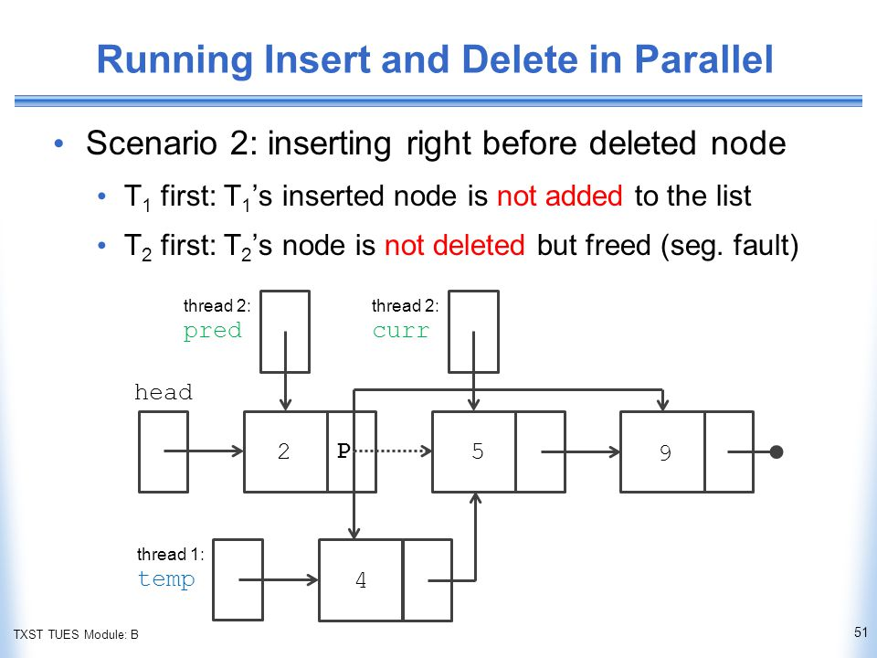 TXST TUES Module: B Running Insert and Delete in Parallel Scenario 2: inserting right before deleted node T 1 first: T 1 's inserted node is not added to the list T 2 first: T 2 's node is not deleted but freed (seg.