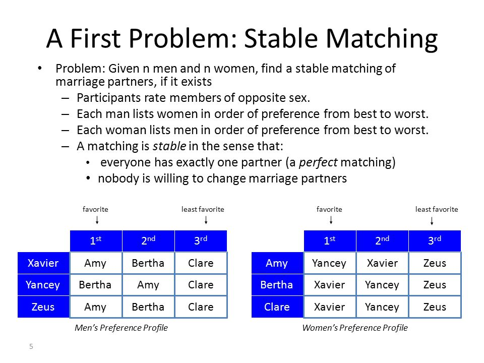 More on Matchings Perfect Matching Finding these are easy for this problem.