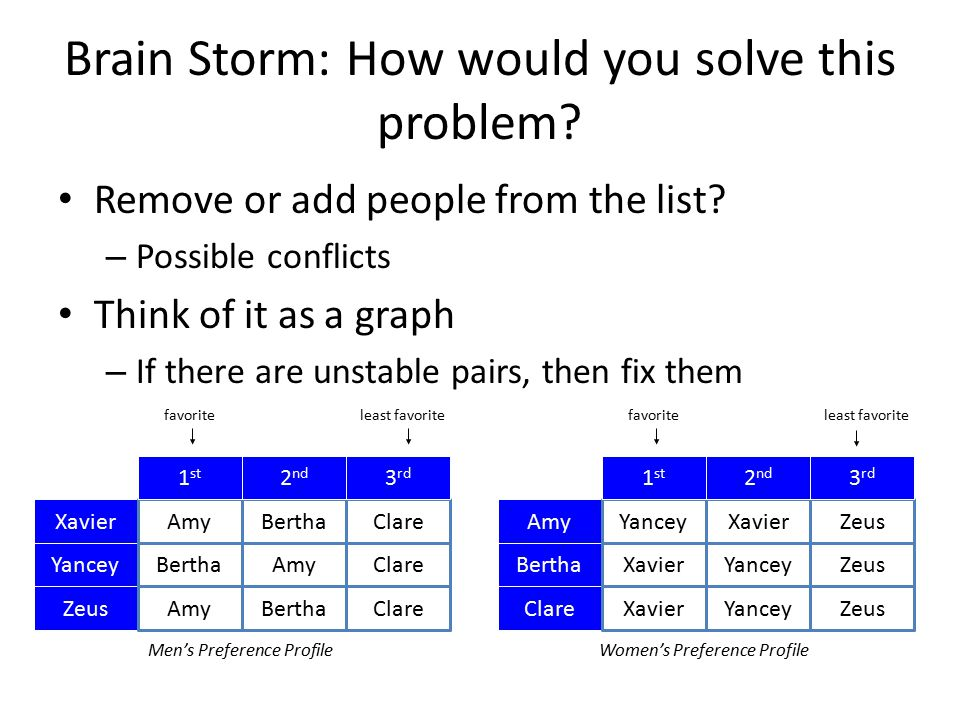 Brain Storm: How would you solve this problem. Remove or add people from the list.