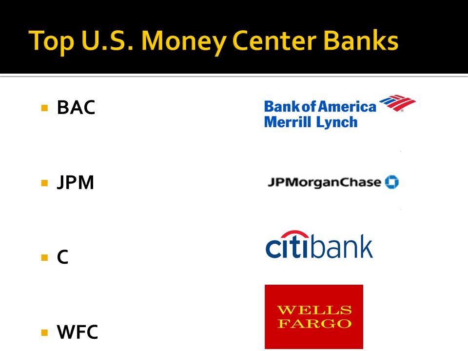  BAC  JPM  C  WFC