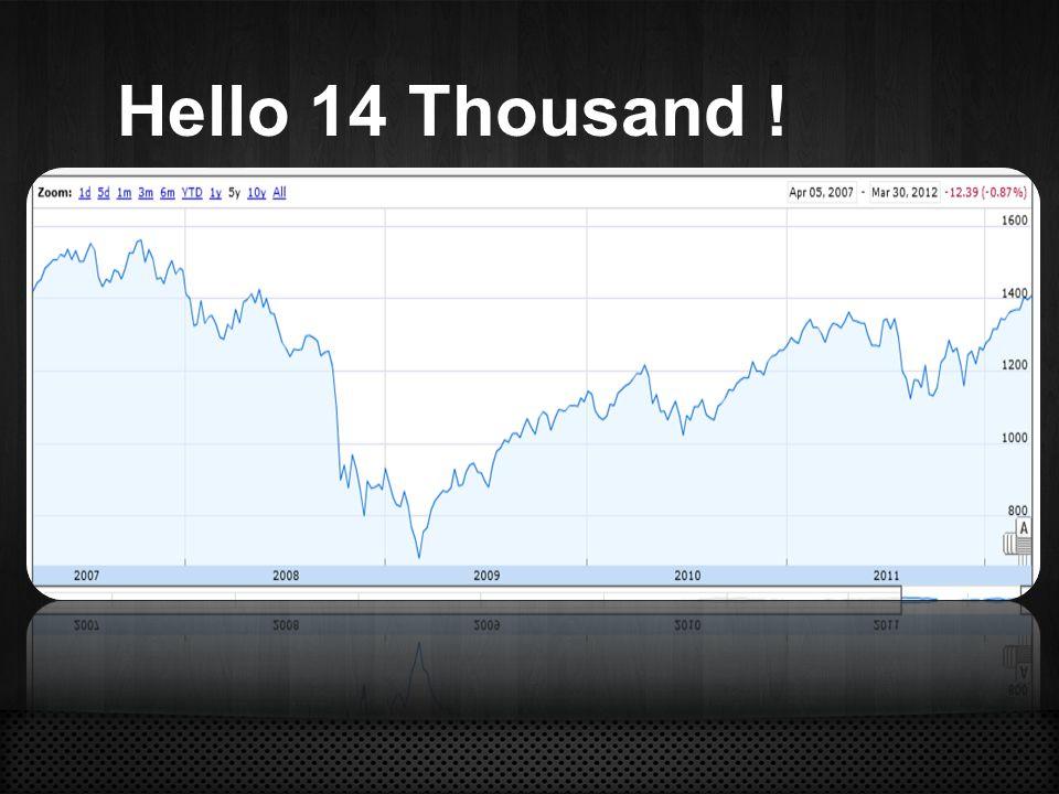 Hello 14 Thousand !