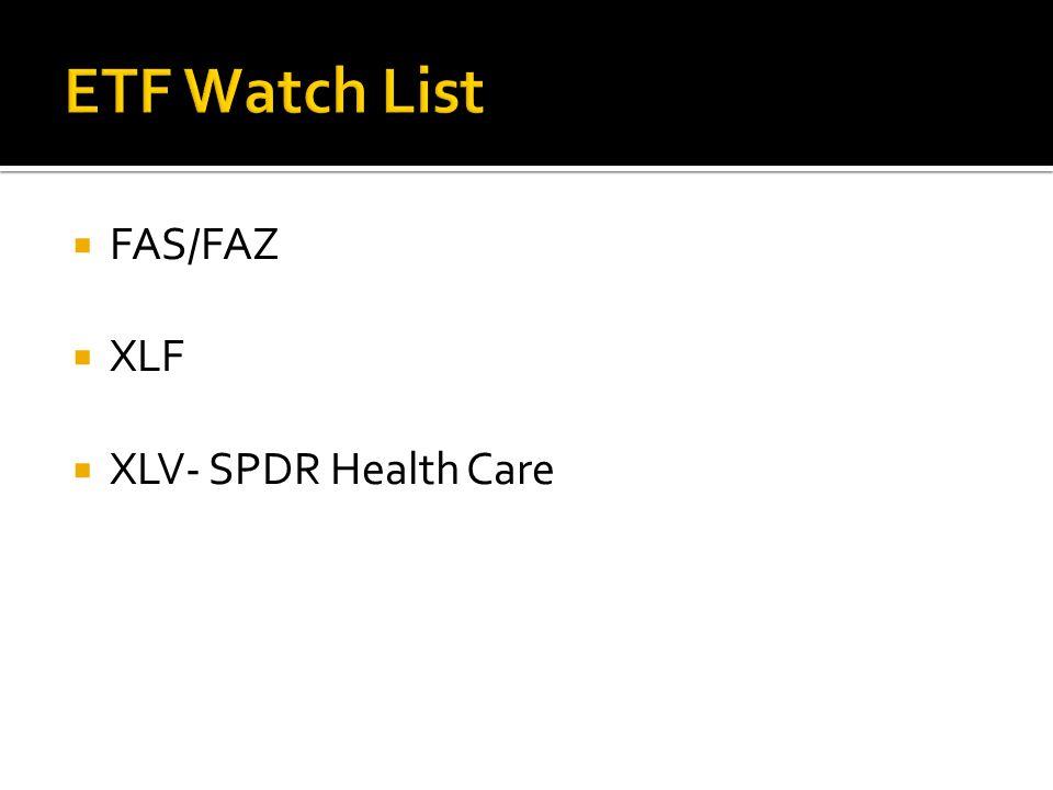 FAS/FAZ  XLF  XLV- SPDR Health Care
