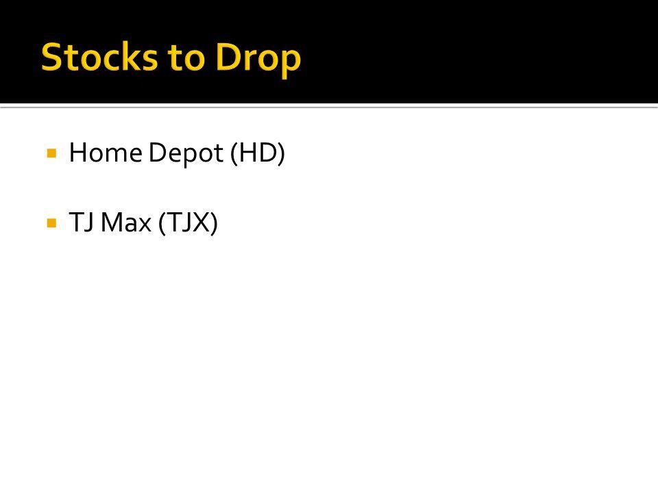  Home Depot (HD)  TJ Max (TJX)