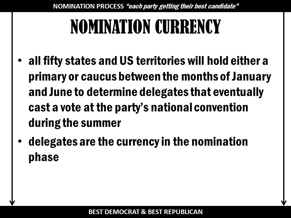 NOMINATION CURRENCY all fifty states and US territories will hold either a primary or caucus between the months of January and June to determine delegates that eventually cast a vote at the party's national convention during the summer delegates are the currency in the nomination phase NOMINATION PROCESS BEST DEMOCRAT & BEST REPUBLICAN NOMINATION PROCESS each party getting their best candidate