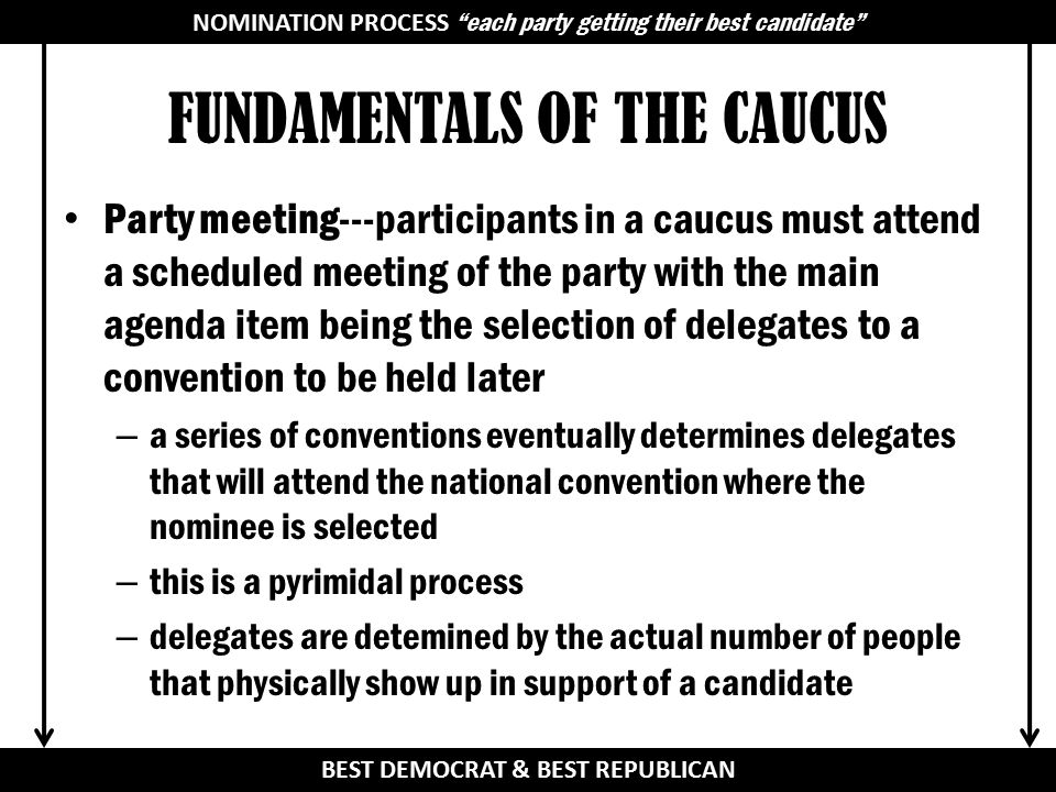 FUNDAMENTALS OF THE CAUCUS Party meeting---participants in a caucus must attend a scheduled meeting of the party with the main agenda item being the selection of delegates to a convention to be held later – a series of conventions eventually determines delegates that will attend the national convention where the nominee is selected – this is a pyrimidal process – delegates are detemined by the actual number of people that physically show up in support of a candidate NOMINATION PROCESS BEST DEMOCRAT & BEST REPUBLICAN NOMINATION PROCESS each party getting their best candidate