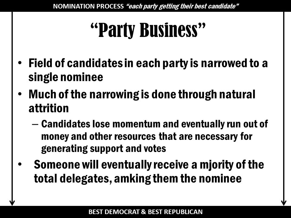 Party Business Field of candidates in each party is narrowed to a single nominee Much of the narrowing is done through natural attrition – Candidates lose momentum and eventually run out of money and other resources that are necessary for generating support and votes Someone will eventually receive a mjority of the total delegates, amking them the nominee NOMINATION PROCESS each party getting their best candidate BEST DEMOCRAT & BEST REPUBLICAN