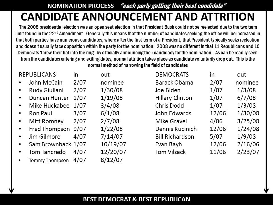 CANDIDATE ANNOUNCEMENT AND ATTRITION The 2008 presidential election was an open seat election in that President Bush could not be reelected due to the two term limit found in the 22 nd Amendment.