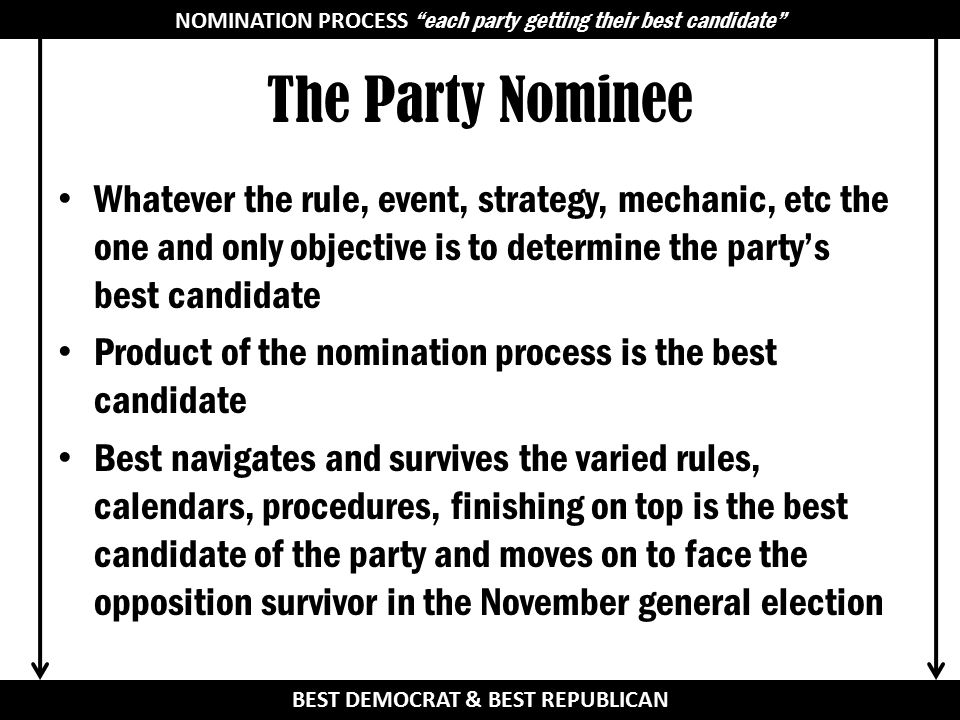 The Party Nominee Whatever the rule, event, strategy, mechanic, etc the one and only objective is to determine the party's best candidate Product of the nomination process is the best candidate Best navigates and survives the varied rules, calendars, procedures, finishing on top is the best candidate of the party and moves on to face the opposition survivor in the November general election NOMINATION PROCESS each party getting their best candidate BEST DEMOCRAT & BEST REPUBLICAN