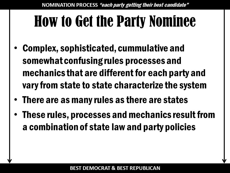 How to Get the Party Nominee Complex, sophisticated, cummulative and somewhat confusing rules processes and mechanics that are different for each party and vary from state to state characterize the system There are as many rules as there are states These rules, processes and mechanics result from a combination of state law and party policies NOMINATION PROCESS BEST DEMOCRAT & BEST REPUBLICAN NOMINATION PROCESS each party getting their best candidate
