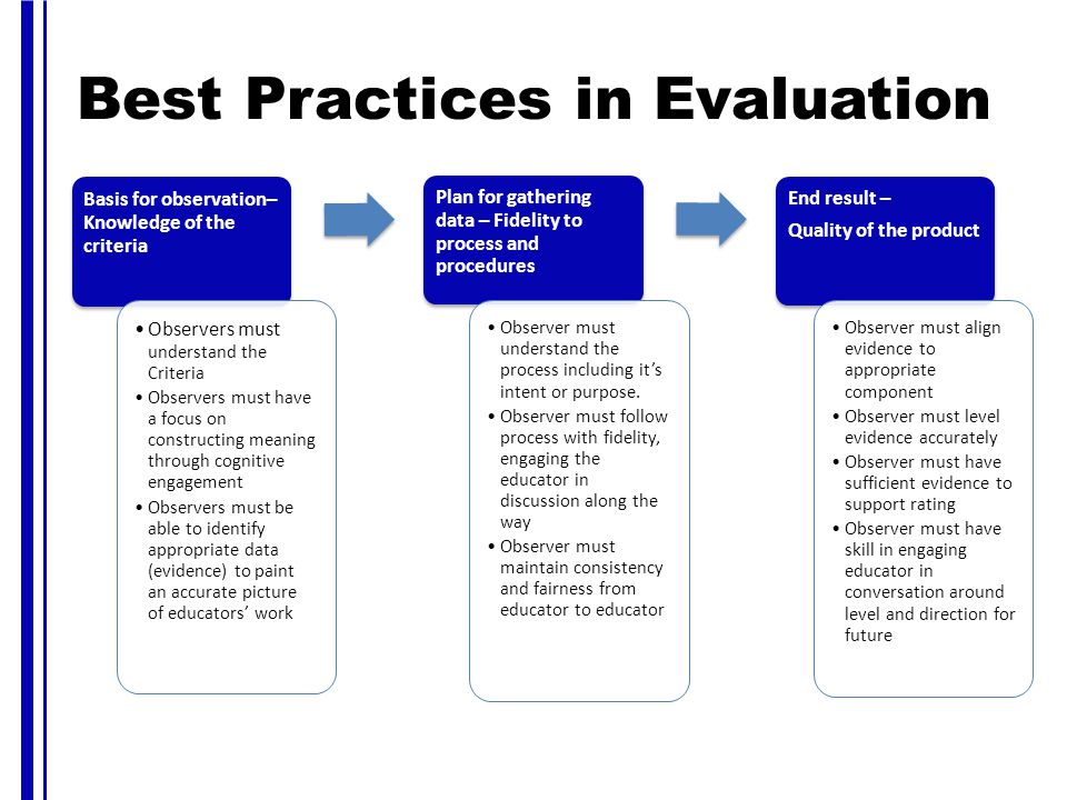 Best Practices in Evaluation Basis for observation– Knowledge of the criteria Observers must understand the Criteria Observers must have a focus on co