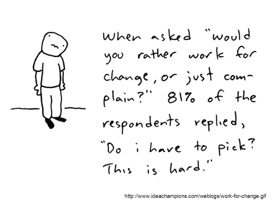 http://www.ideachampions.com/weblogs/work-for-change.gif