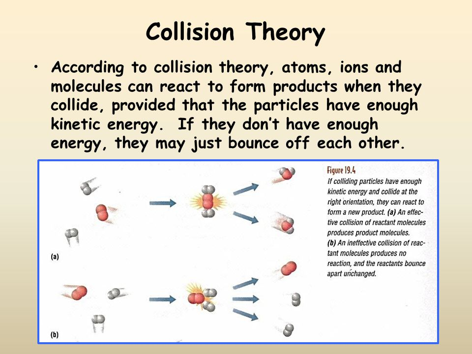 Collision Theory According to collision theory, atoms, ions and molecules can react to form products when they collide, provided that the particles ha