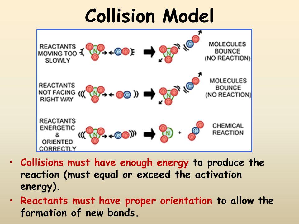 Endothermic Reaction w/Catalyst