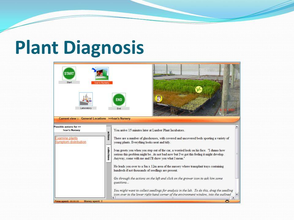 Plant Diagnosis
