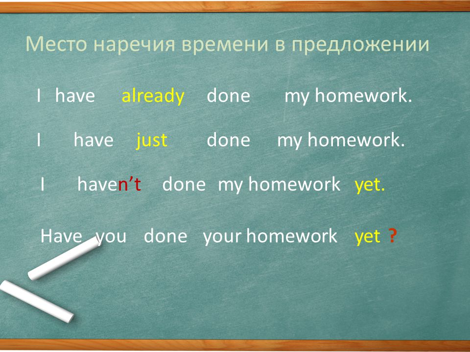 Место наречия времени в предложении Ihave already donemy homework.