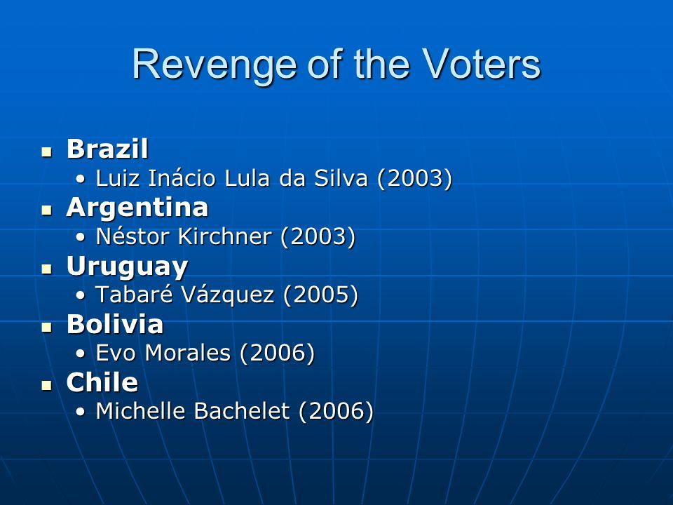Revenge of the Voters Brazil Brazil Luiz Inácio Lula da Silva (2003)Luiz Inácio Lula da Silva (2003) Argentina Argentina Néstor Kirchner (2003)Néstor