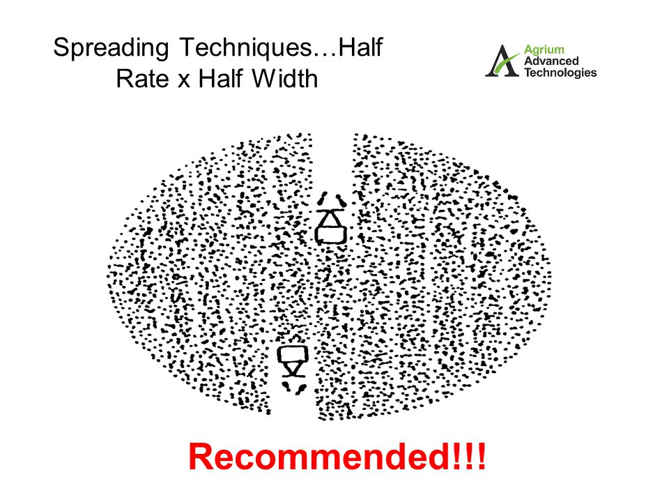 Spreading Techniques…Half Rate x Half Width Recommended!!!