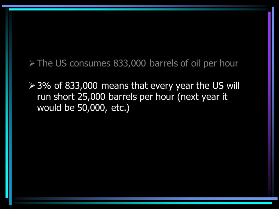  3% of 833,000 means that every year the US will run short 25,000 barrels per hour (next year it would be 50,000, etc.)