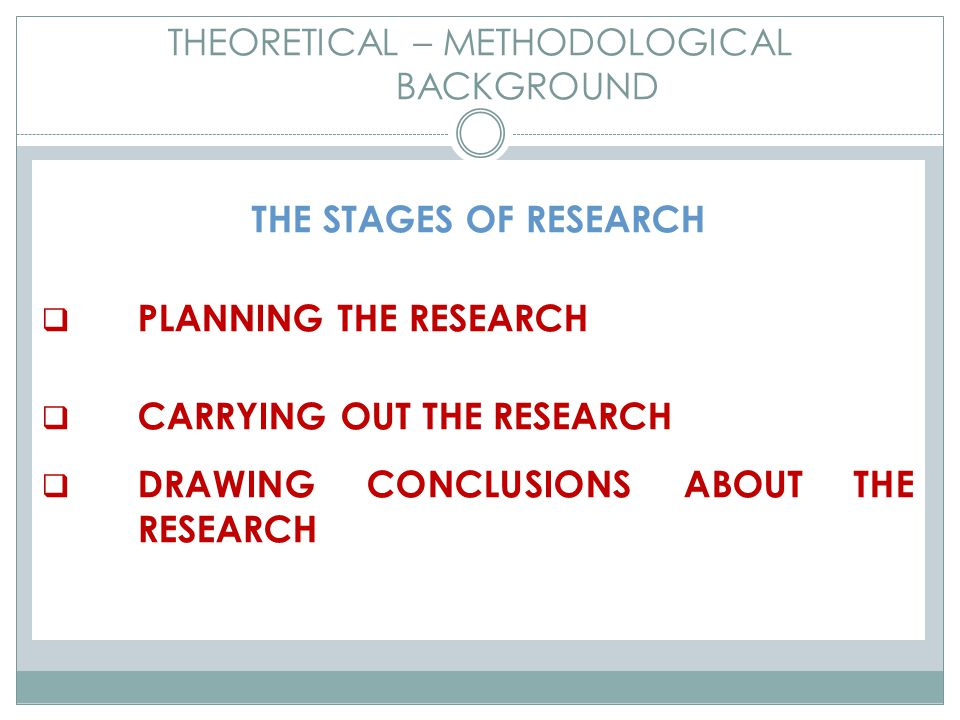 THEORETICAL – METHODOLOGICAL BACKGROUND THE STAGES OF RESEARCH  PLANNING THE RESEARCH  CARRYING OUT THE RESEARCH  DRAWING CONCLUSIONS ABOUT THE RESEARCH