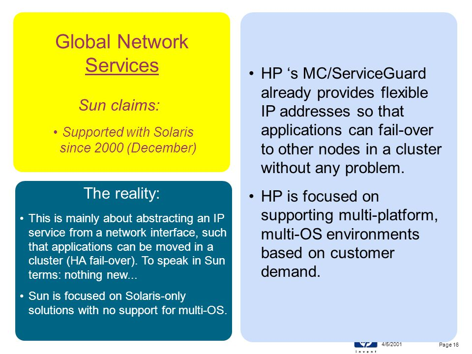 4/5/2001 11.21Partitions Review Page 16 Sun claims: Supported with Solaris since 2000 (December) Global Network Services HP 's MC/ServiceGuard already provides flexible IP addresses so that applications can fail-over to other nodes in a cluster without any problem.