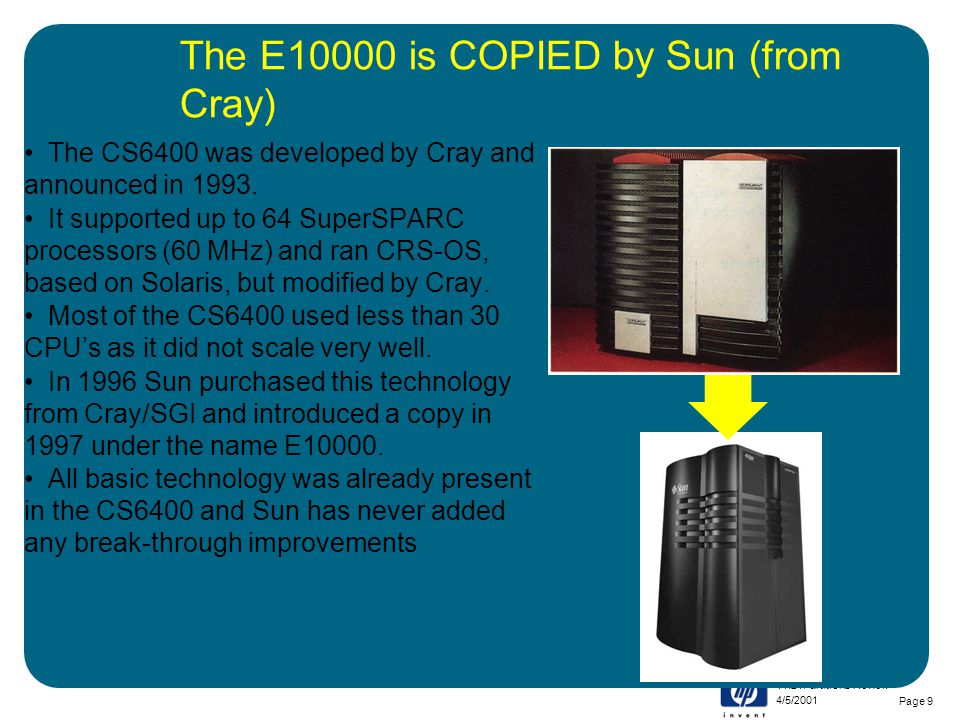 4/5/2001 11.21Partitions Review Page 9 The E10000 is COPIED by Sun (from Cray) The CS6400 was developed by Cray and announced in 1993.
