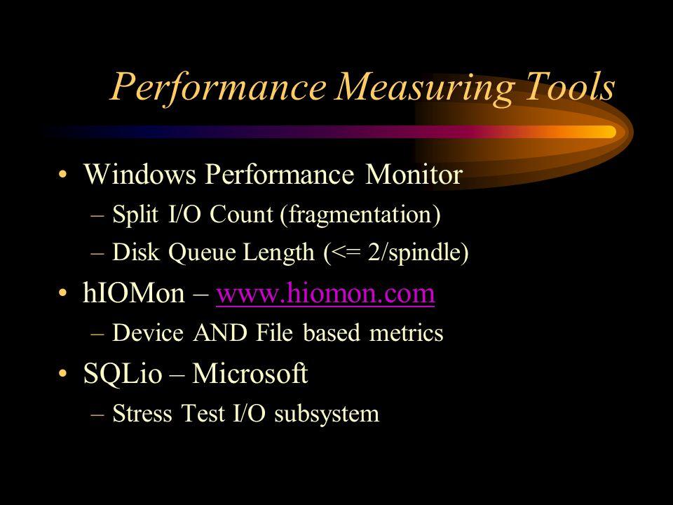 Performance Measuring Tools Windows Performance Monitor –Split I/O Count (fragmentation) –Disk Queue Length (<= 2/spindle) hIOMon – www.hiomon.comwww.hiomon.com –Device AND File based metrics SQLio – Microsoft –Stress Test I/O subsystem