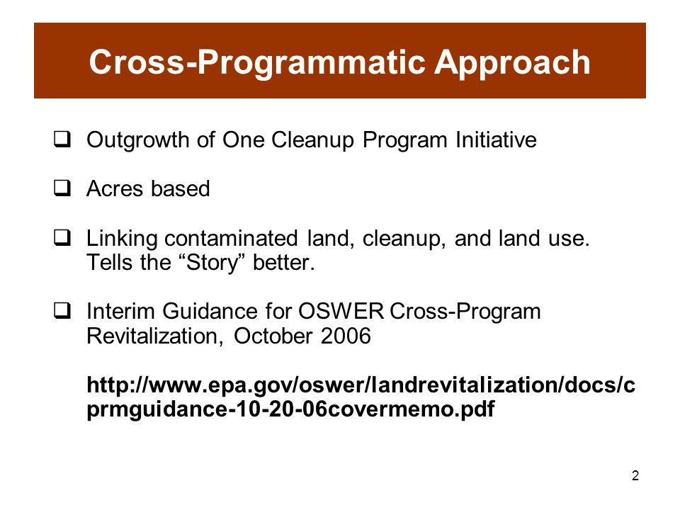 Implementing RCRA Land Revitalization Measures Sara Rasmussen Corrective Actions Program Branch Office of Solid Waste USEPA Nov.