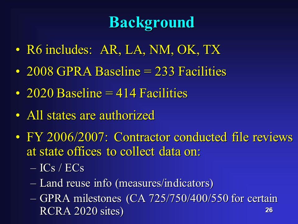 LAND REUSE MEASURES IMPLEMENTATION RCRA PROGRAM Clu-In Internet Seminar November 6, 2007