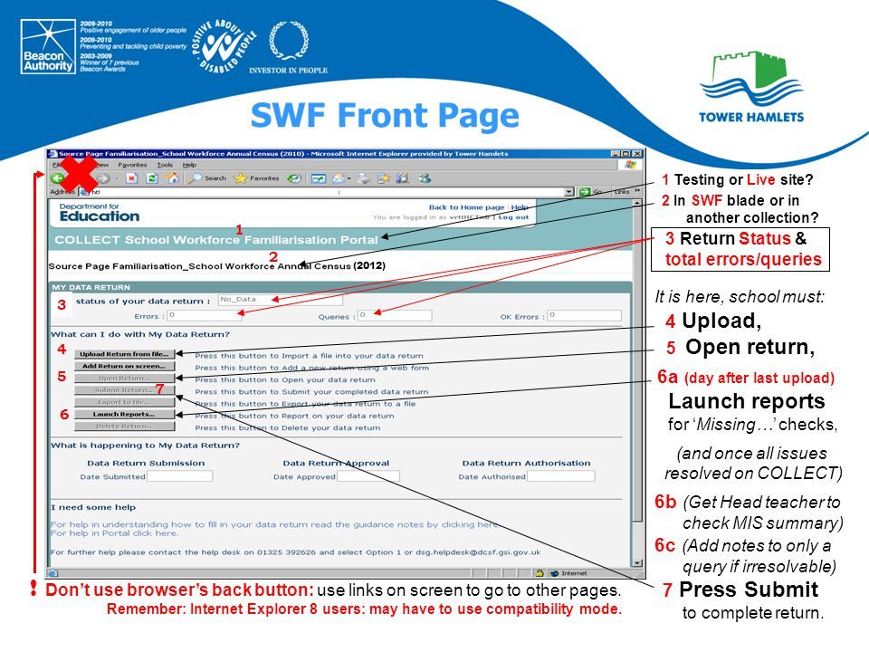  1 2 3 4 5 7 6 SWF Front Page It is here, school must: 4 Upload, 5 Open return, 6a (day after last upload) Launch reports for 'Missing…' checks, (and once all issues resolved on COLLECT) 6b (Get Head teacher to check MIS summary) 6c (Add notes to only a query if irresolvable) 7 Press Submit to complete return.