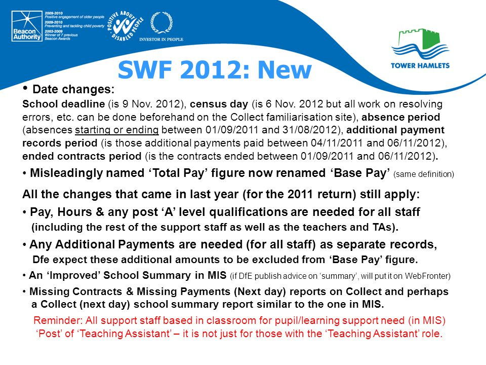 SWF 2012: New Date changes: School deadline (is 9 Nov.
